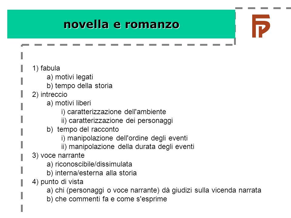 1) fabula a) motivi legati b) tempo della storia 2) intreccio a) motivi liberi i) caratterizzazione dell'ambiente ii) caratterizzazione dei personaggi