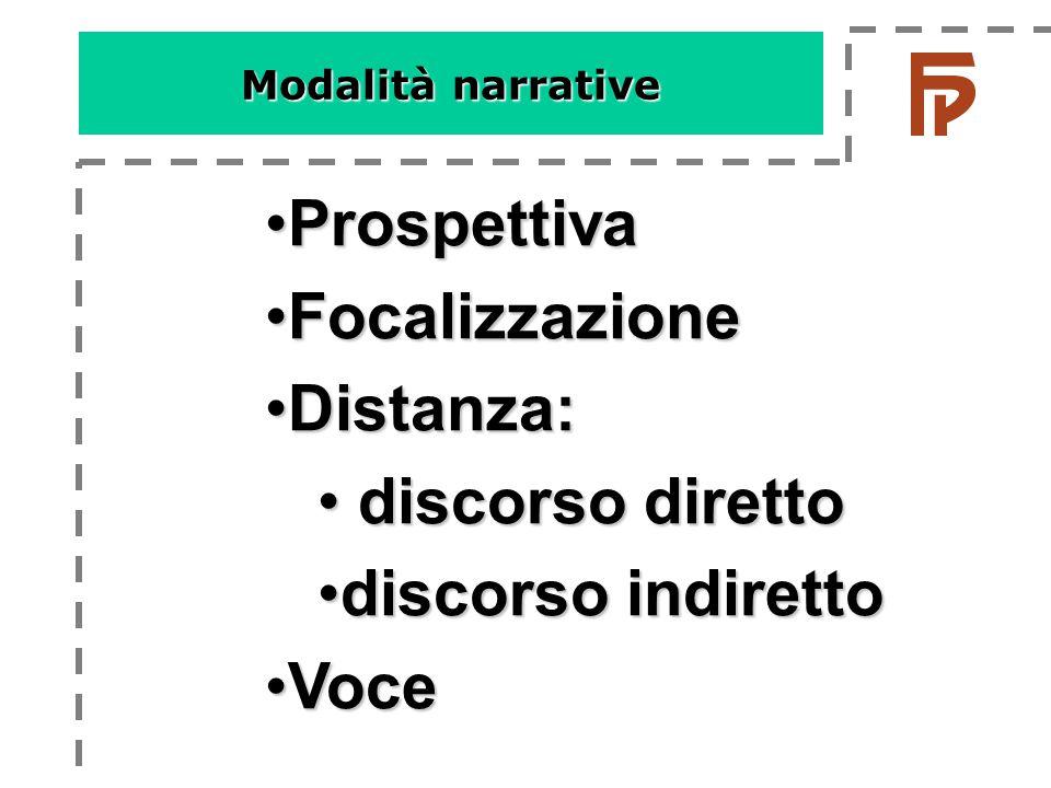 •Prospettiva •Focalizzazione •Distanza: • discorso diretto •discorso indiretto •Voce Modalità narrative