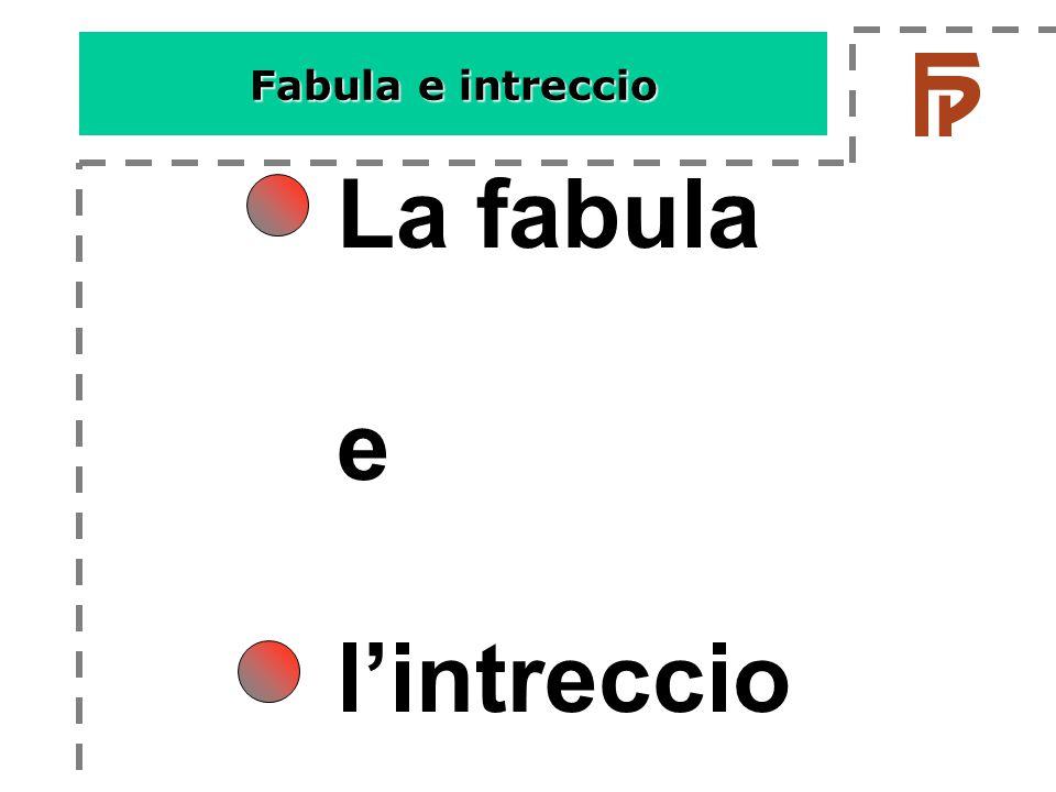 Narratore interno Narratore esterno Voce narrante 1