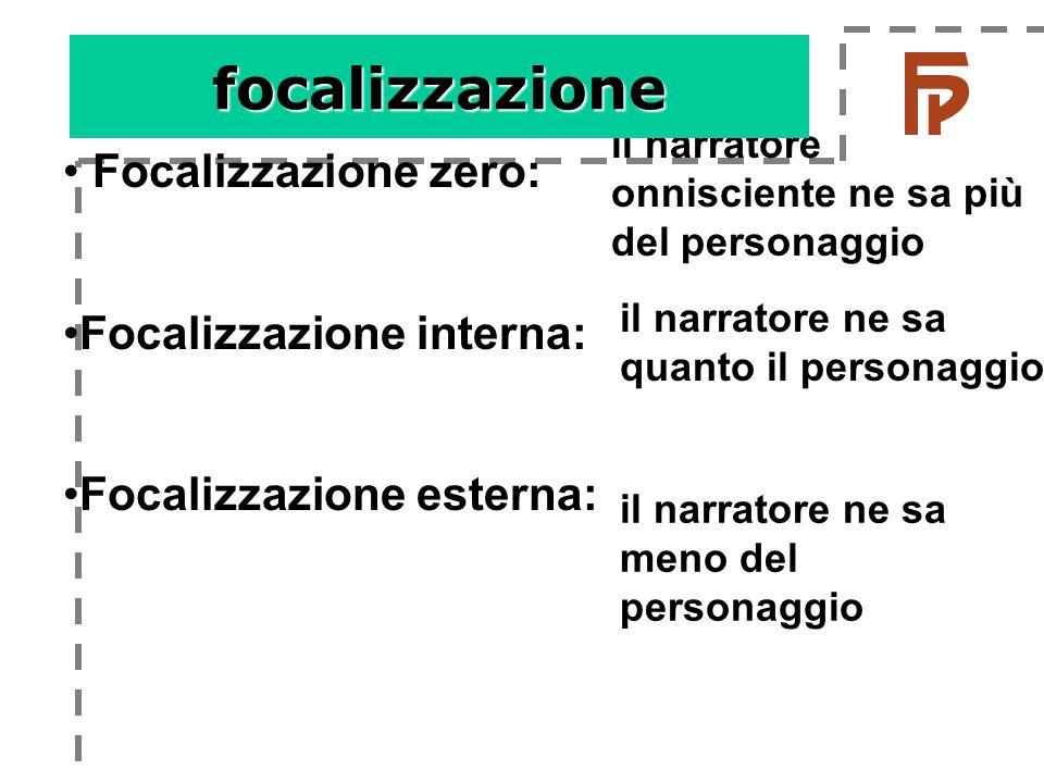 • Focalizzazione zero: •Focalizzazione interna: •Focalizzazione esterna: il narratore onnisciente ne sa più del personaggio il narratore ne sa quanto il personaggio il narratore ne sa meno del personaggio focalizzazione