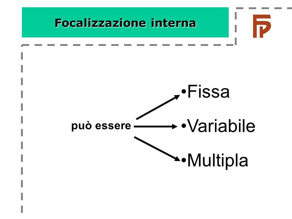 •Fissa •Variabile •Multipla può essere Focalizzazione interna