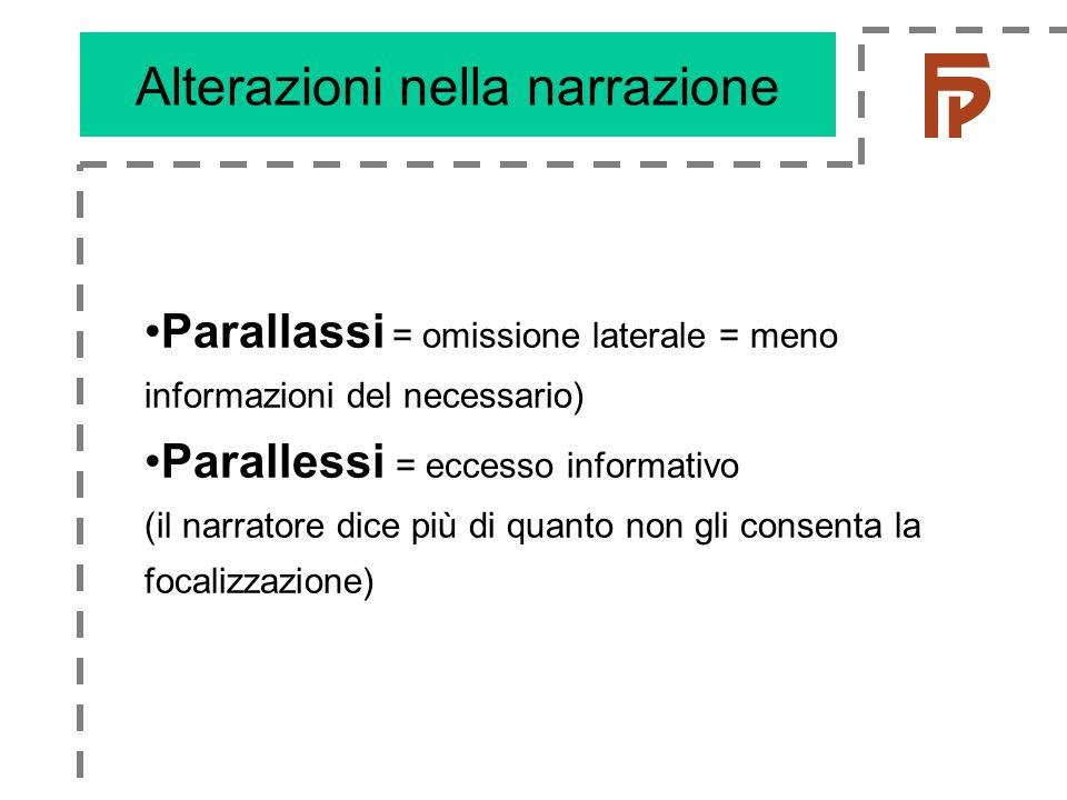 •Parallassi = omissione laterale = meno informazioni del necessario) •Parallessi = eccesso informativo (il narratore dice più di quanto non gli consen