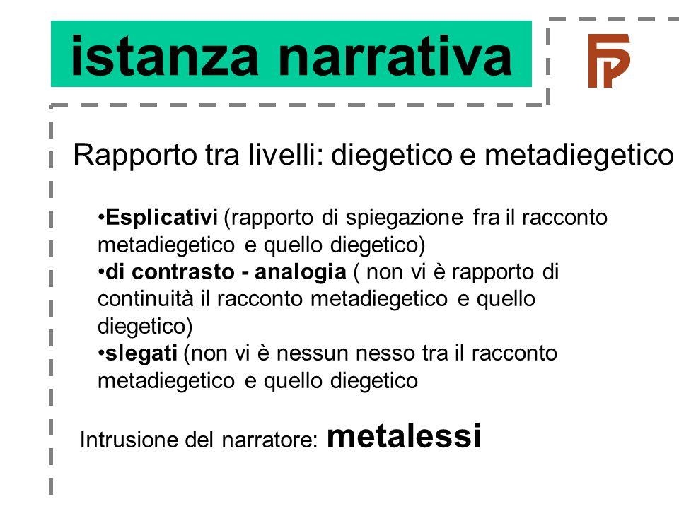 •Esplicativi (rapporto di spiegazione fra il racconto metadiegetico e quello diegetico) •di contrasto - analogia ( non vi è rapporto di continuità il