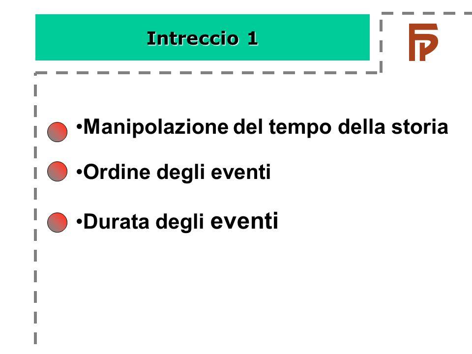 •Manipolazione del tempo della storia •Ordine degli eventi •Durata degli eventi Intreccio 1