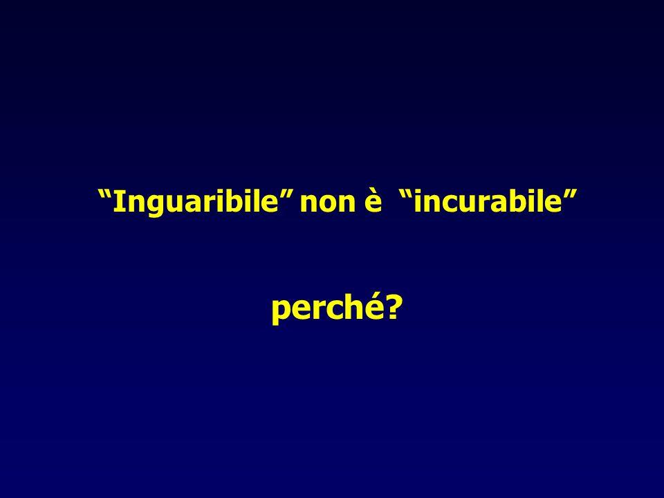 """""""Inguaribile"""" non è """"incurabile"""" perché?"""