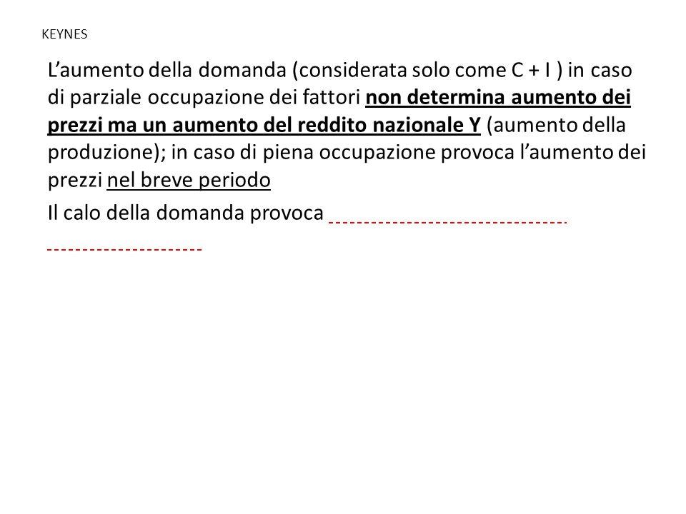 PROPENSIONE AL CONSUMO = C / Y Quota del reddito che viene consumata PROPENSIONE MARGINALE AL CONSUMO = Δ C / Δ Y Quota di ciascun incremento del reddito che viene consumata C = c (Y) Il consumo è in funzione del reddito e della propensione al consumo ( = c): il consumo non può scendere sotto un livello minimo k : C = k + c (Y) TEORIA DEL MOLTIPLICATORE OGNI SPESA AGGIUNTIVA (investimento pubblico o privato) SI DISTRIBUISCE COME REDDITO TRA I FATTORI; GENERA AUMENTO DI DOMANDA PER CONSUMI, IN BASE ALLA PROPENSIONE AL CONSUMO; L'AUMENTO DI DOMANDA PROVOCA AUMENTO DEL REDDITO NAZIONALE (della produzione, che si distribuirà come reddito); L'AUMENTO DEL REDDITO PROVOCA NUOVO AUMENTO DEI CONSUMI CHE SPINGERA' AD UN AUMENTO DEL REDDITO …..