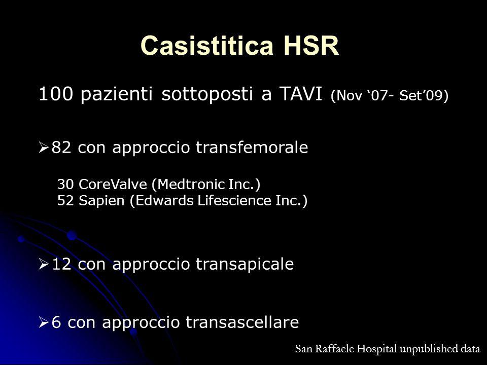 Casistitica HSR 100 pazienti sottoposti a TAVI (Nov '07- Set'09)  82 con approccio transfemorale 30 CoreValve (Medtronic Inc.) 52 Sapien (Edwards Lif