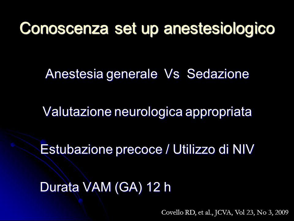 Conoscenza set up anestesiologico Anestesia generale Vs Sedazione Valutazione neurologica appropriata Estubazione precoce / Utilizzo di NIV Durata VAM