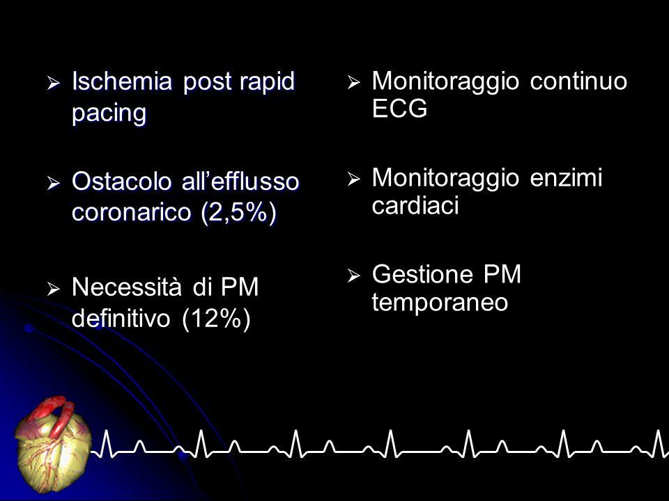  Ischemia post rapid pacing  Ostacolo all'efflusso coronarico (2,5%)   Necessità di PM definitivo (12%)  Monitoraggio continuo ECG  Monitoraggio