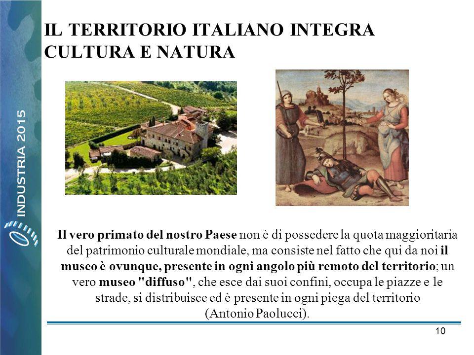 10 IL TERRITORIO ITALIANO INTEGRA CULTURA E NATURA Il vero primato del nostro Paese non è di possedere la quota maggioritaria del patrimonio culturale