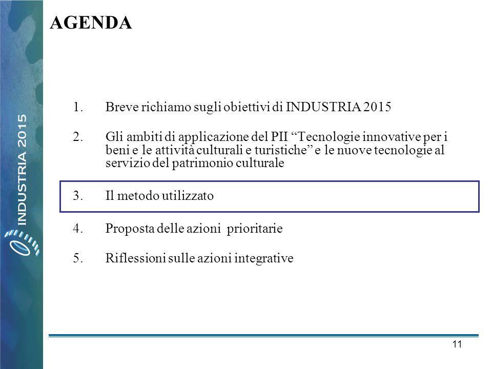 """11 AGENDA 1.Breve richiamo sugli obiettivi di INDUSTRIA 2015 2.Gli ambiti di applicazione del PII """"Tecnologie innovative per i beni e le attività cult"""