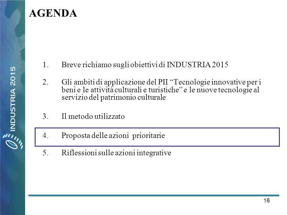 """16 AGENDA 1.Breve richiamo sugli obiettivi di INDUSTRIA 2015 2.Gli ambiti di applicazione del PII """"Tecnologie innovative per i beni e le attività cult"""