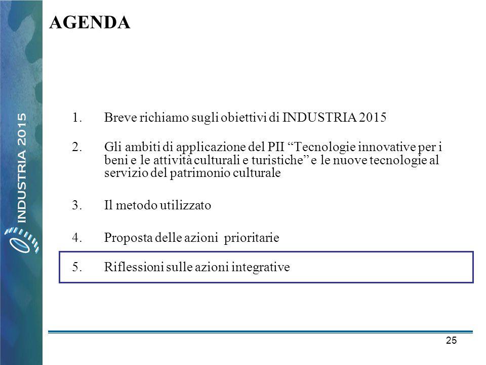 """25 AGENDA 1.Breve richiamo sugli obiettivi di INDUSTRIA 2015 2.Gli ambiti di applicazione del PII """"Tecnologie innovative per i beni e le attività cult"""