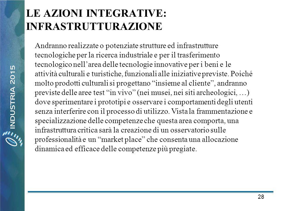 28 LE AZIONI INTEGRATIVE: INFRASTRUTTURAZIONE Andranno realizzate o potenziate strutture ed infrastrutture tecnologiche per la ricerca industriale e p