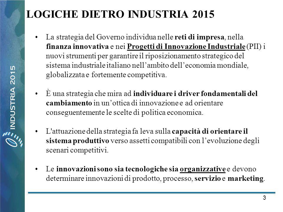 3 LOGICHE DIETRO INDUSTRIA 2015 •La strategia del Governo individua nelle reti di impresa, nella finanza innovativa e nei Progetti di Innovazione Indu