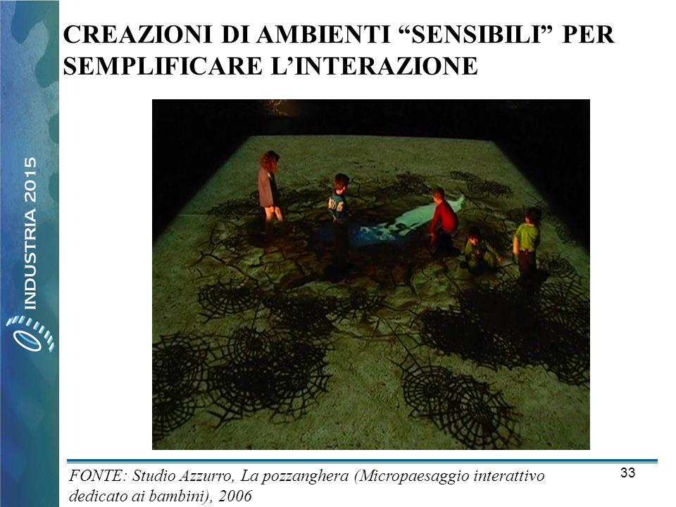 """33 CREAZIONI DI AMBIENTI """"SENSIBILI"""" PER SEMPLIFICARE L'INTERAZIONE FONTE: Studio Azzurro, La pozzanghera (Micropaesaggio interattivo dedicato ai bamb"""