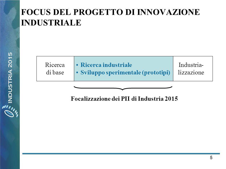 5 FOCUS DEL PROGETTO DI INNOVAZIONE INDUSTRIALE Ricerca di base Industria- lizzazione •Ricerca industriale •Sviluppo sperimentale (prototipi) Focalizz