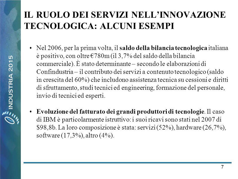 7 IL RUOLO DEI SERVIZI NELL'INNOVAZIONE TECNOLOGICA: ALCUNI ESEMPI •Nel 2006, per la prima volta, il saldo della bilancia tecnologica italiana è posit