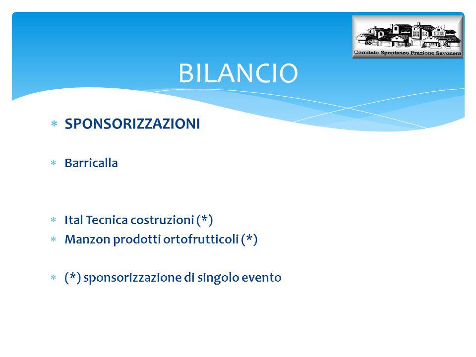 BILANCIO  SPONSORIZZAZIONI  Barricalla  Ital Tecnica costruzioni (*)  Manzon prodotti ortofrutticoli (*)  (*) sponsorizzazione di singolo evento