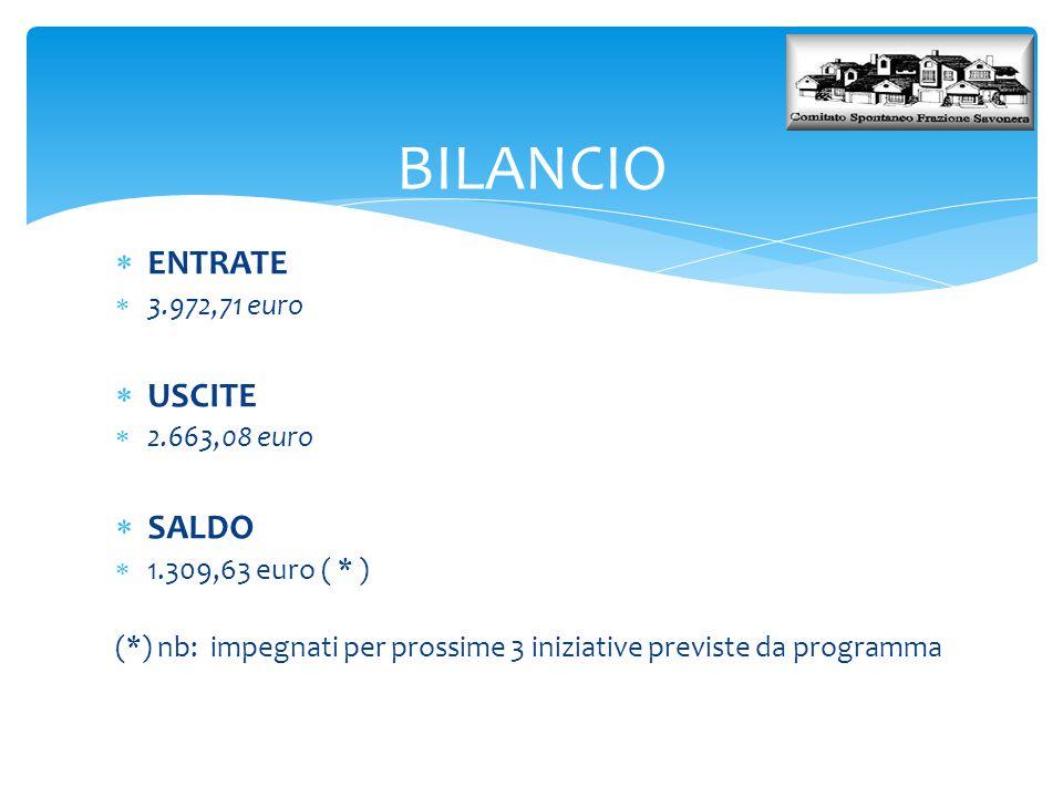  ENTRATE  3.972,71 euro  USCITE  2.663,08 euro  SALDO  1.309,63 euro ( * ) (*) nb: impegnati per prossime 3 iniziative previste da programma BIL