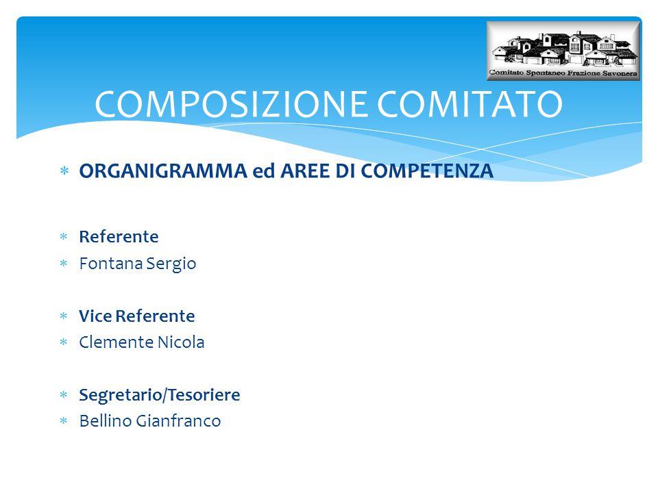  ORGANIGRAMMA ed AREE DI COMPETENZA  Referente  Fontana Sergio  Vice Referente  Clemente Nicola  Segretario/Tesoriere  Bellino Gianfranco COMPO