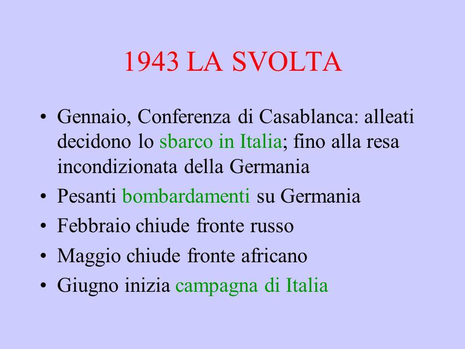 1943 LA SVOLTA Gennaio, Conferenza di Casablanca: alleati decidono lo sbarco in Italia; fino alla resa incondizionata della Germania Pesanti bombardam