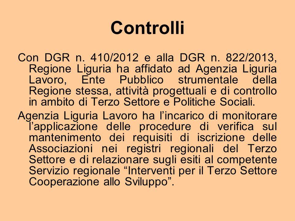 Controlli Con DGR n.410/2012 e alla DGR n.
