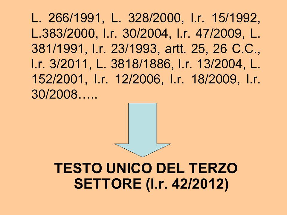 L.266/1991, L. 328/2000, l.r. 15/1992, L.383/2000, l.r.