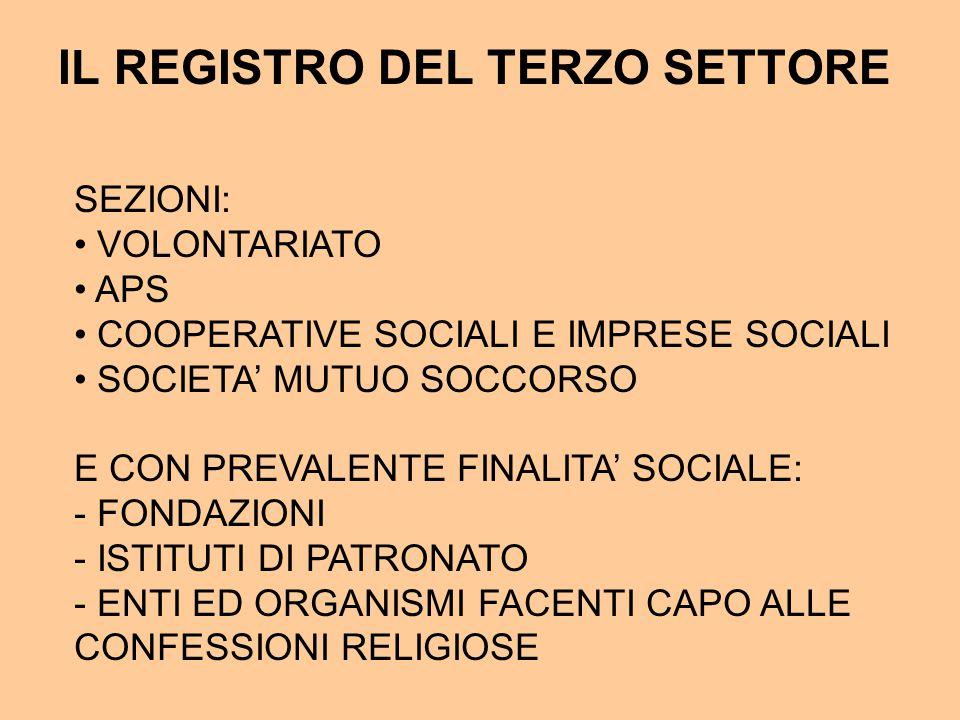 IL REGISTRO DEL TERZO SETTORE SEZIONI: VOLONTARIATO APS COOPERATIVE SOCIALI E IMPRESE SOCIALI SOCIETA' MUTUO SOCCORSO E CON PREVALENTE FINALITA' SOCIALE: - FONDAZIONI - ISTITUTI DI PATRONATO - ENTI ED ORGANISMI FACENTI CAPO ALLE CONFESSIONI RELIGIOSE