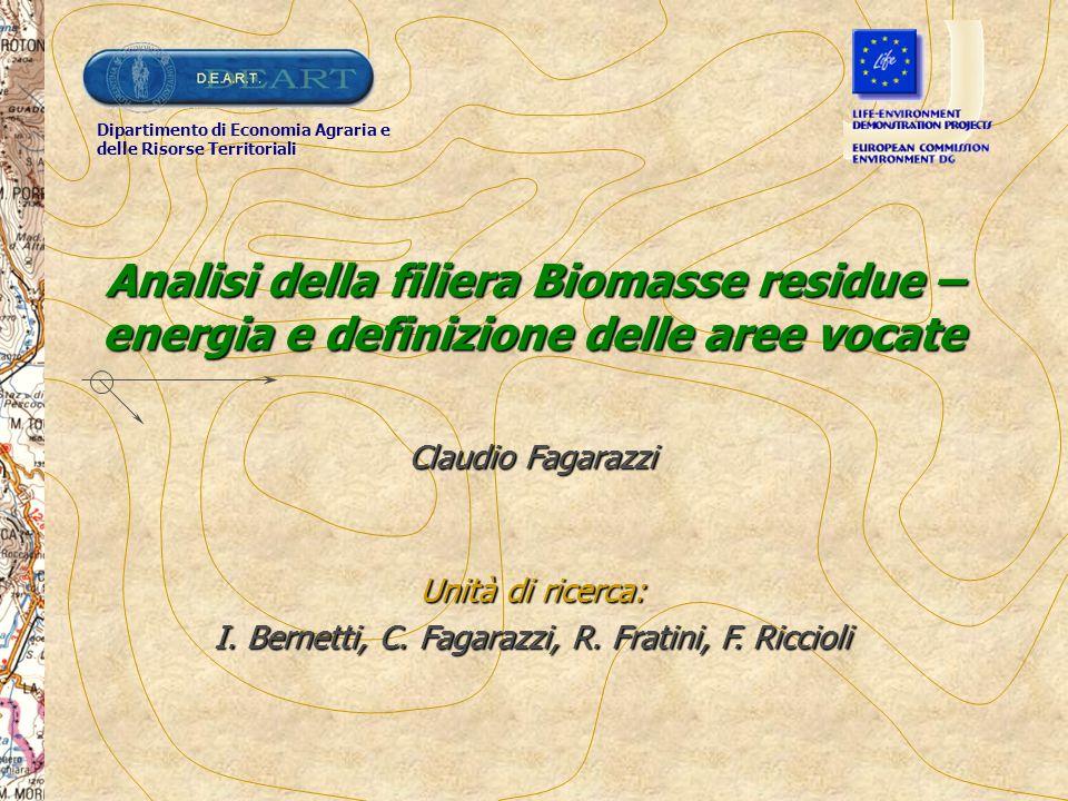 Analisi della filiera Biomasse residue – energia e definizione delle aree vocate Claudio Fagarazzi Unità di ricerca: I. Bernetti, C. Fagarazzi, R. Fra