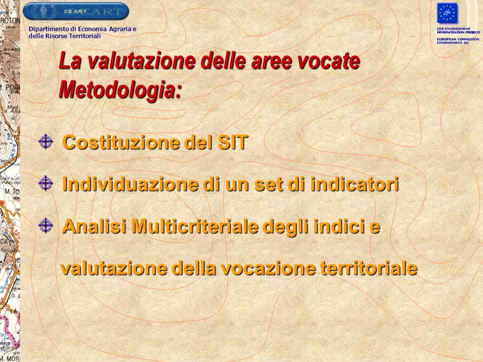 La valutazione delle aree vocate Metodologia: Costituzione del SIT Costituzione del SIT Individuazione di un set di indicatori Individuazione di un se