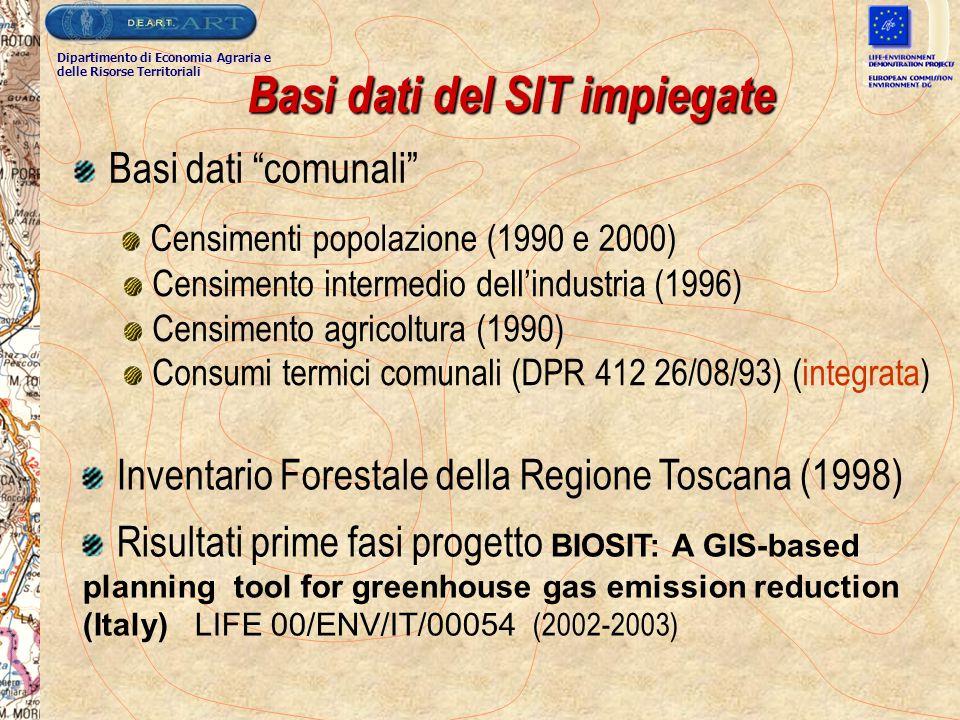 """Basi dati del SIT impiegate Basi dati """"comunali"""" Censimenti popolazione (1990 e 2000) Inventario Forestale della Regione Toscana (1998) Risultati prim"""