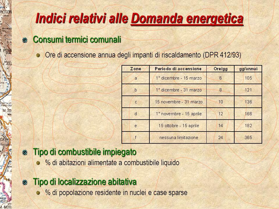 Indici relativi alle Domanda energetica Consumi termici comunali Ore di accensione annua degli impanti di riscaldamento (DPR 412/93) Tipo di combustib