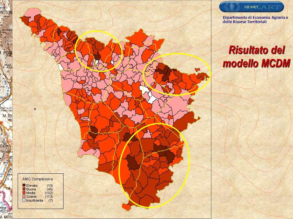 Risultato del modello MCDM Dipartimento di Economia Agraria e delle Risorse Territoriali