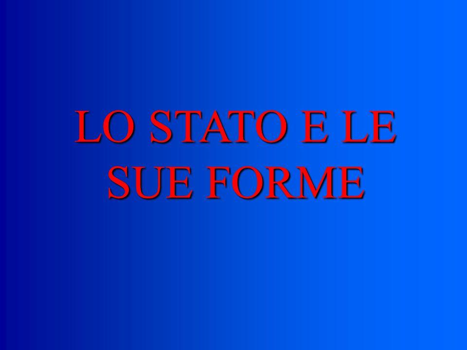 LO STATO E LE SUE FORME