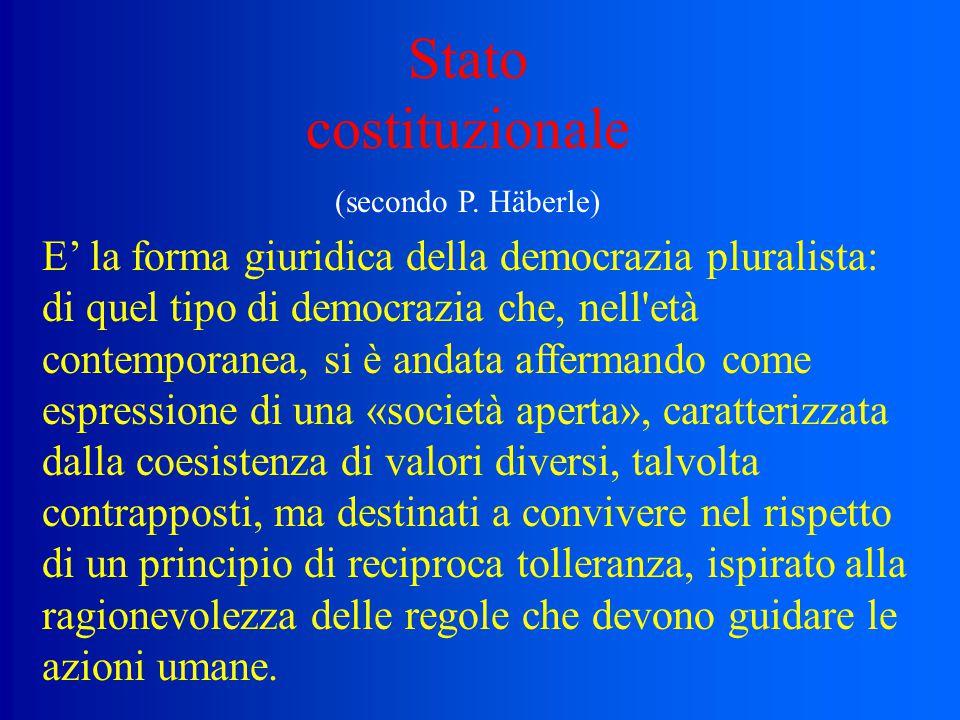 novità del modello di «Stato costituzionale» La novità del modello di «Stato costituzionale» investe quattro aspetti fondamentali che attengono in par