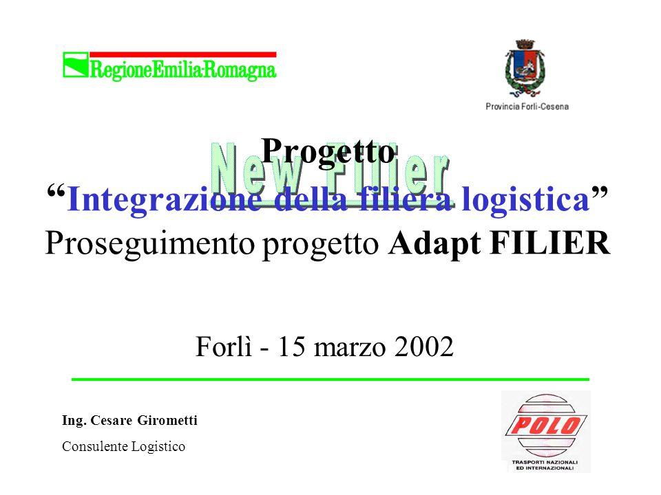 """Progetto """" Integrazione della filiera logistica"""" Proseguimento progetto Adapt FILIER Forlì - 15 marzo 2002 Ing. Cesare Girometti Consulente Logistico"""