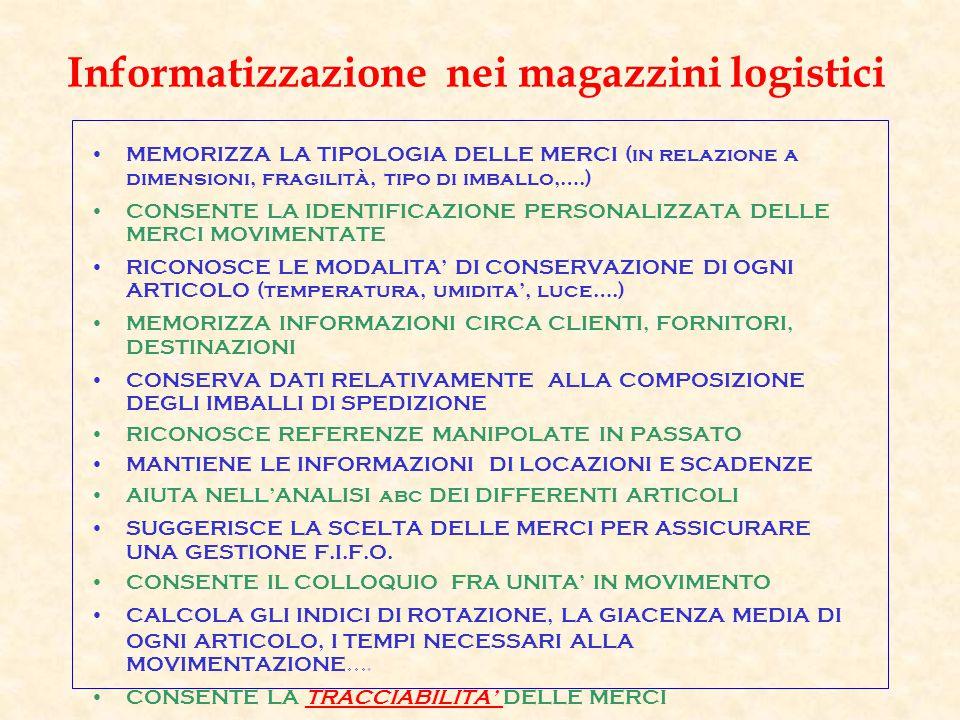 MEMORIZZA LA TIPOLOGIA DELLE MERCI (in relazione a dimensioni, fragilità, tipo di imballo,….) CONSENTE LA IDENTIFICAZIONE PERSONALIZZATA DELLE MERCI M