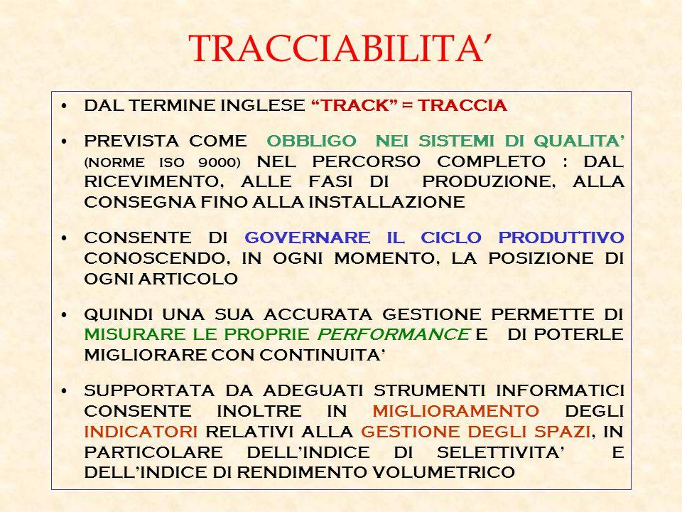 """TRACCIABILITA' DAL TERMINE INGLESE """"TRACK"""" = TRACCIA PREVISTA COME OBBLIGO NEI SISTEMI DI QUALITA' (NORME ISO 9000) NEL PERCORSO COMPLETO : DAL RICEVI"""