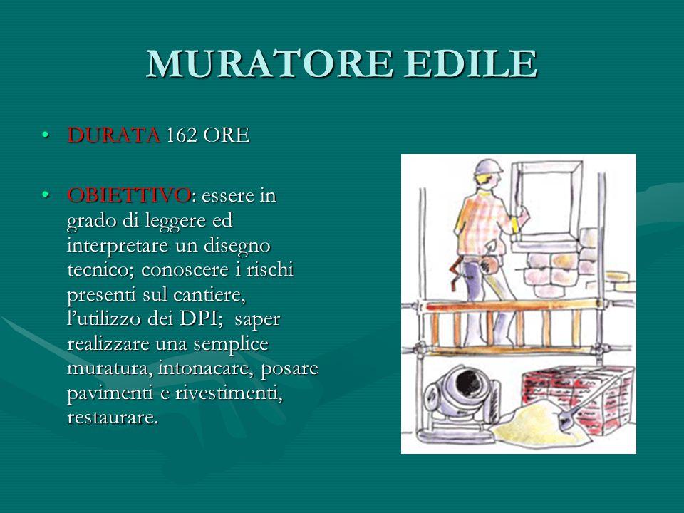 SI SONO REALIZZATI DUE CORSI: MURATORE EDILE (sperimentale – promosso dal carcere e finanziato con fondi interni – primavera estate 2005)MURATORE EDIL