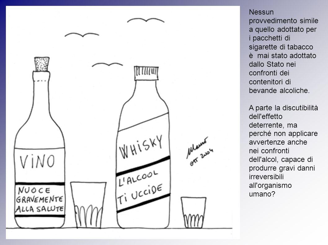 Nessun provvedimento simile a quello adottato per i pacchetti di sigarette di tabacco è mai stato adottato dallo Stato nei confronti dei contenitori d