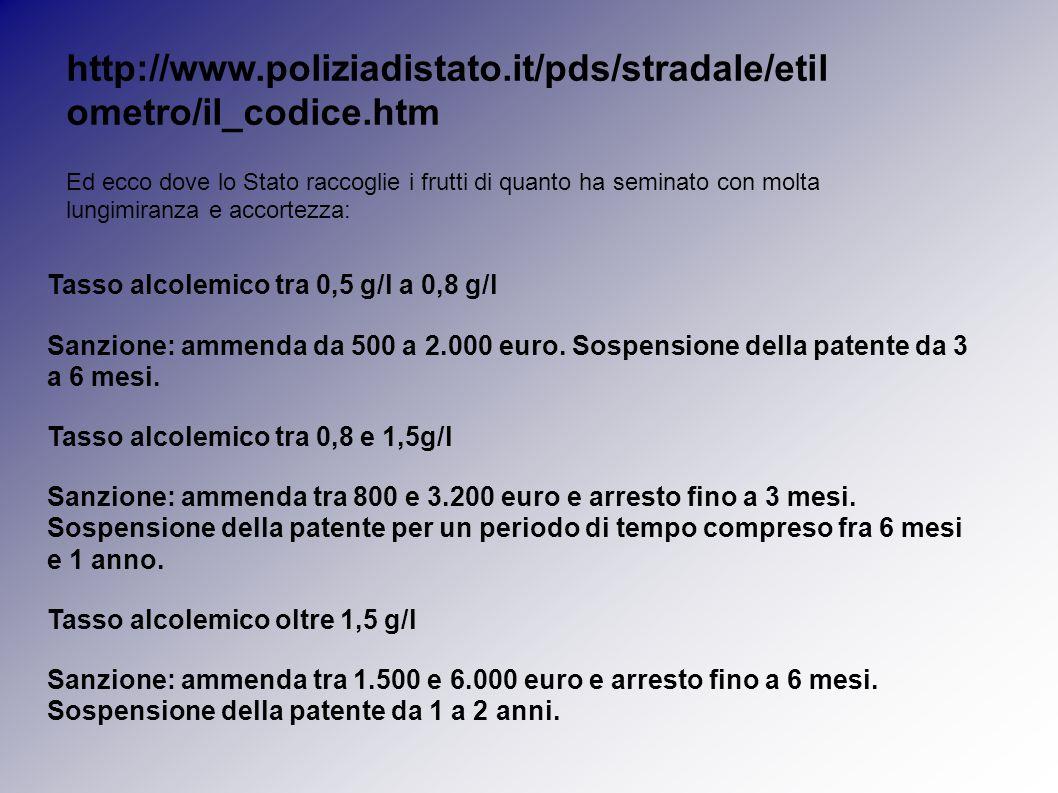 http://www.poliziadistato.it/pds/stradale/etil ometro/il_codice.htm Ed ecco dove lo Stato raccoglie i frutti di quanto ha seminato con molta lungimiranza e accortezza: Tasso alcolemico tra 0,5 g/l a 0,8 g/l Sanzione: ammenda da 500 a 2.000 euro.