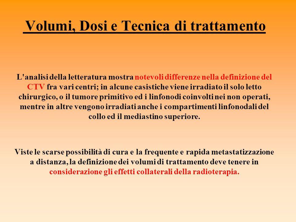 Volumi, Dosi e Tecnica di trattamento L'analisi della letteratura mostra notevoli differenze nella definizione del CTV fra vari centri; in alcune casi