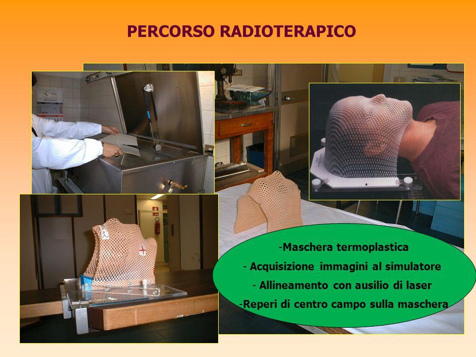 -Maschera termoplastica - Acquisizione immagini al simulatore - Allineamento con ausilio di laser -Reperi di centro campo sulla maschera PERCORSO RADI