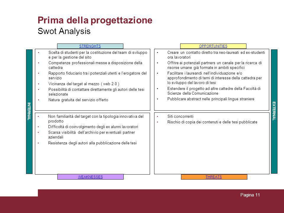 Pagina 11 Prima della progettazione Swot Analysis vggcgc Non familiarità del target con la tipologia innovativa del prodotto Difficoltà di coinvolgime