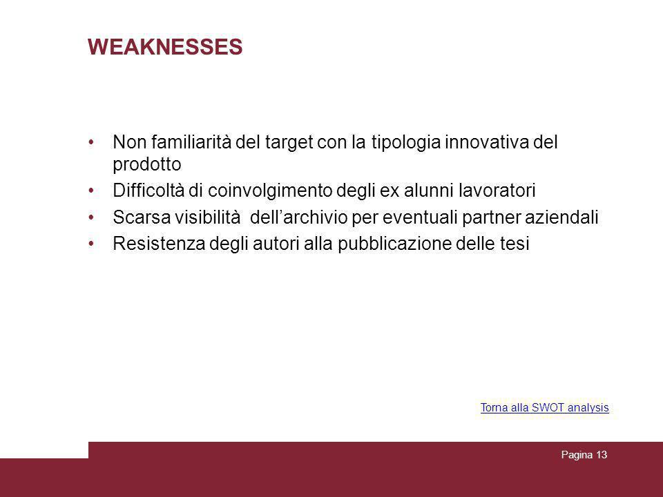 Pagina 13 WEAKNESSES Non familiarità del target con la tipologia innovativa del prodotto Difficoltà di coinvolgimento degli ex alunni lavoratori Scars