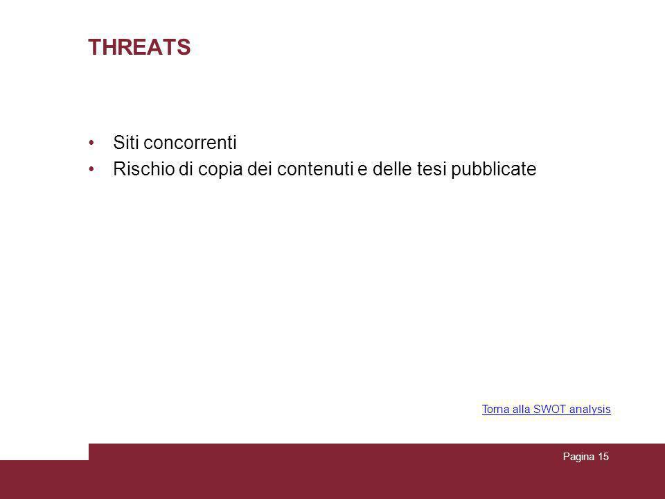 Pagina 15 THREATS Siti concorrenti Rischio di copia dei contenuti e delle tesi pubblicate Torna alla SWOT analysis