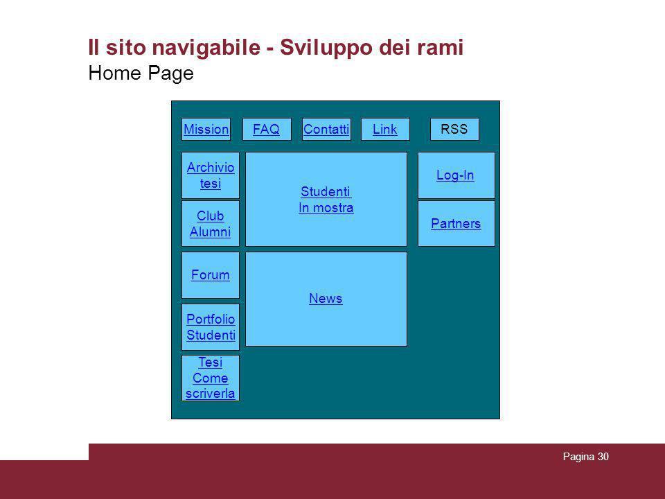 Pagina 30 Il sito navigabile - Sviluppo dei rami Home Page MissionFAQLinkContattiRSS Log-In Studenti In mostra News Partners Archivio tesi Club Alumni