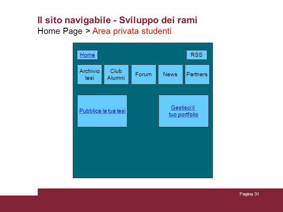 Pagina 31 Il sito navigabile - Sviluppo dei rami Home Page > Area privata studenti RSS Archivio tesi Club Alumni Forum Pubblica la tua tesi NewsPartne
