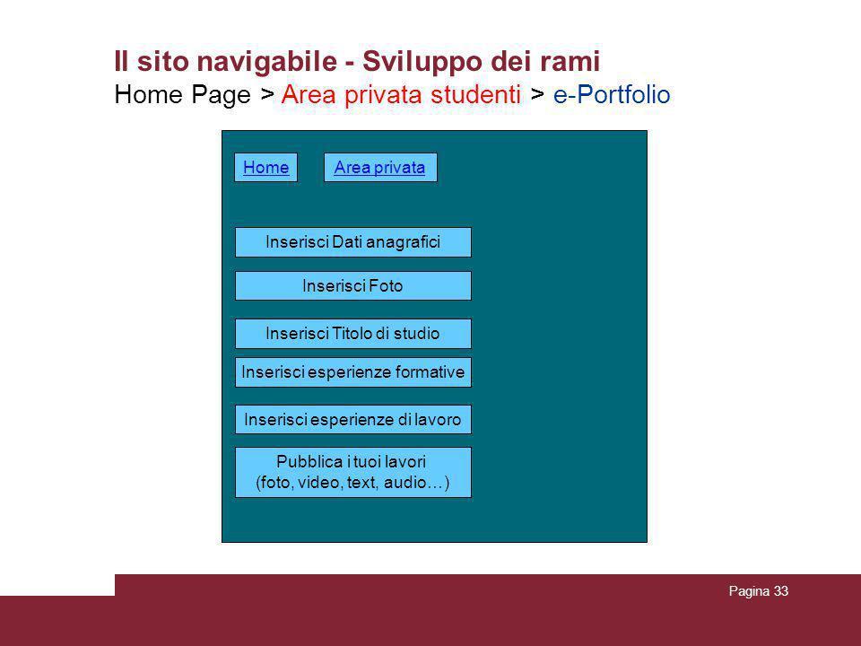 Pagina 33 Il sito navigabile - Sviluppo dei rami Home Page > Area privata studenti > e-Portfolio Area privata Inserisci Dati anagrafici Pubblica i tuo